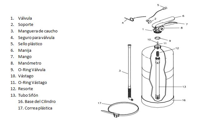 Valvula De Extintor De Co2 Gallery Download Cv Letter